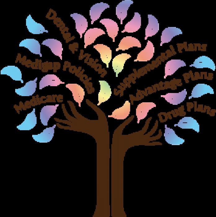 Med_tree1220